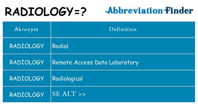 Hvad betyder radiology står for