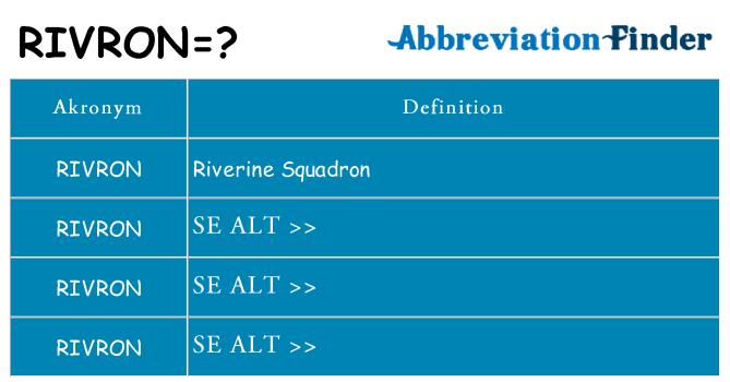 Hvad betyder rivron står for