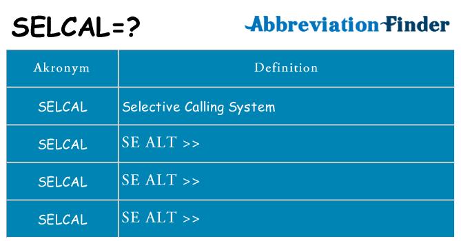 Hvad betyder selcal står for
