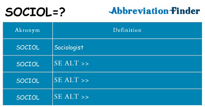 Hvad betyder sociol står for