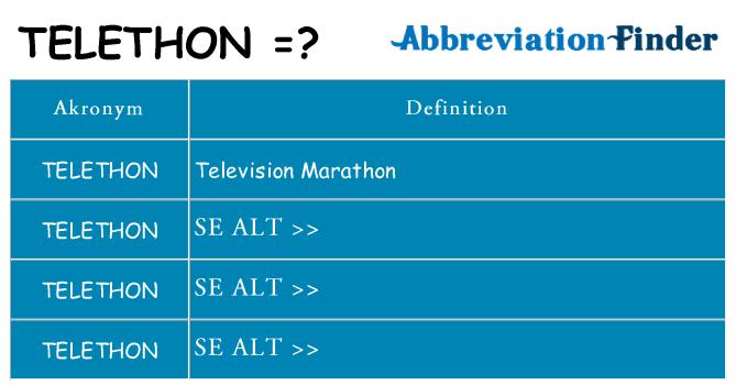 Hvad betyder telethon står for
