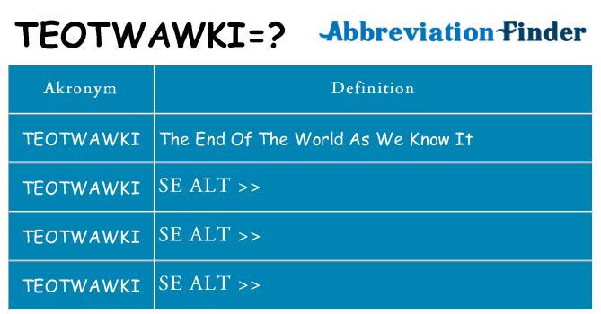 Hvad betyder teotwawki står for