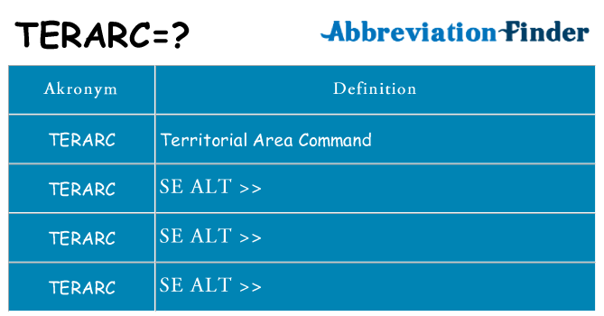 Hvad betyder terarc står for