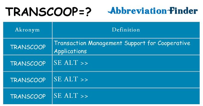 Hvad betyder transcoop står for