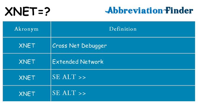 Hvad betyder xnet står for