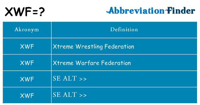 Hvad betyder xwf står for