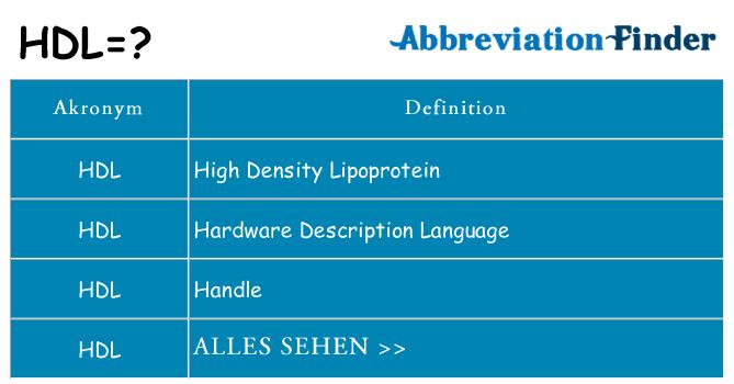 Was bedeutet HDL? -HDL Definitionen   Abkürzung Finder