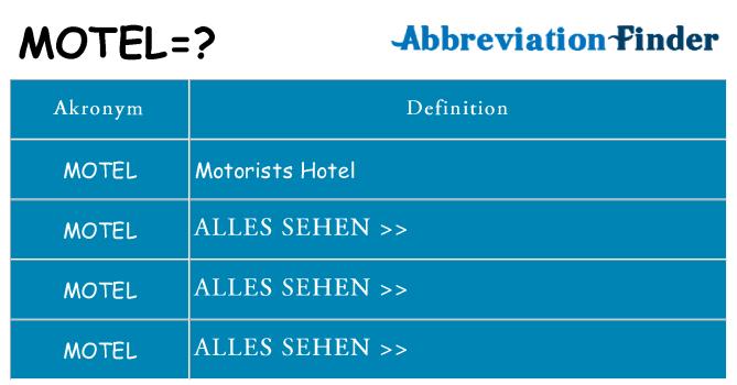 Wofür steht motel