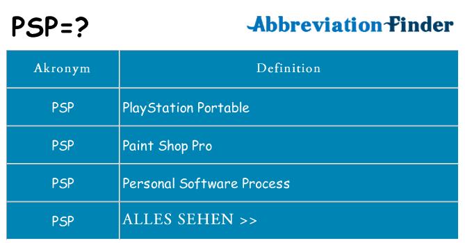Was Bedeutet PSP? -PSP Definitionen