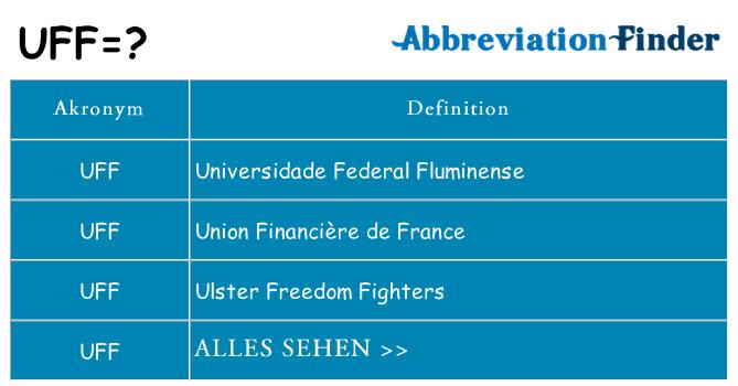 Was bedeutet UFF? -UFF Definitionen | Abkürzung Finder