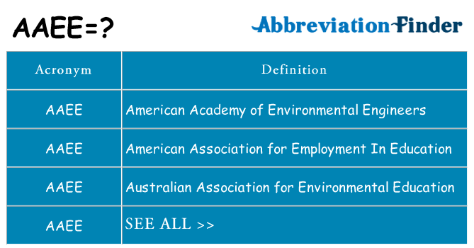 What does aaee stand for