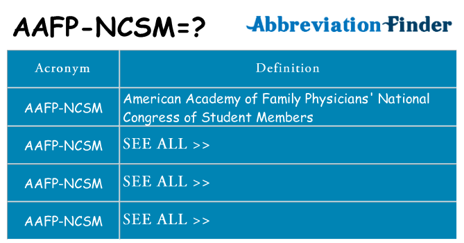 What does aafp-ncsm stand for