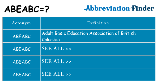 What does abeabc stand for