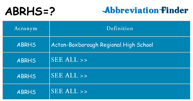 What does abrhs stand for