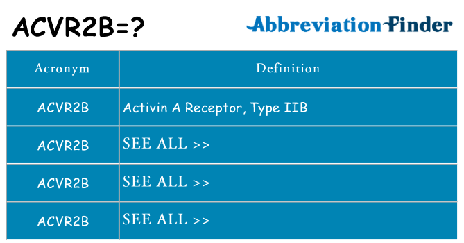 What does acvr2b stand for