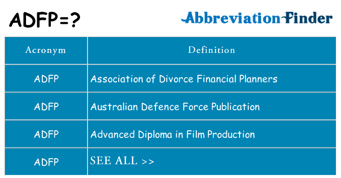 What does adfp stand for