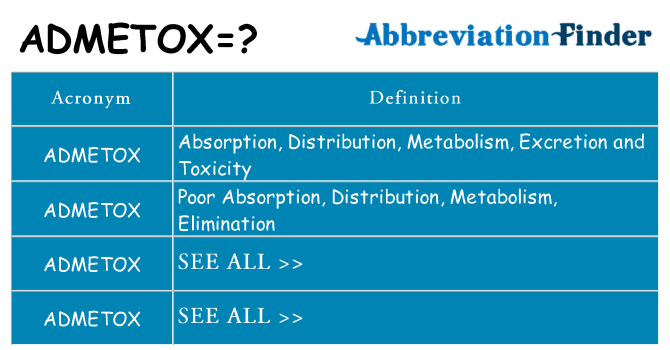 What does admetox stand for