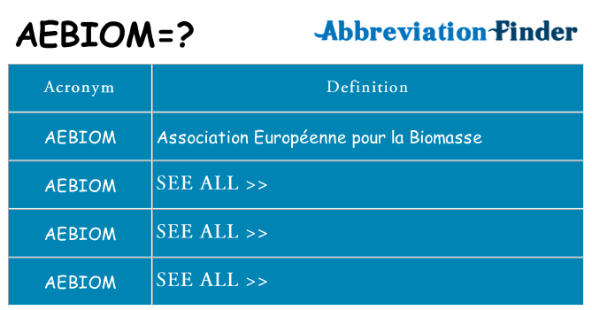 What does aebiom stand for