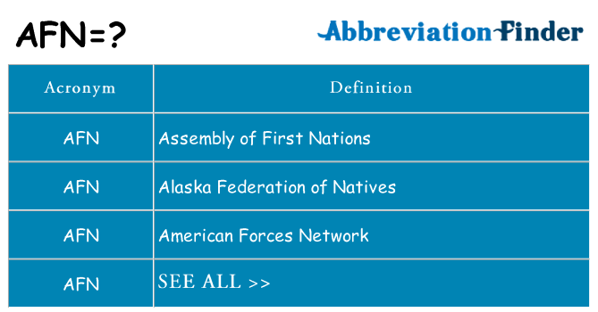 What does afn stand for