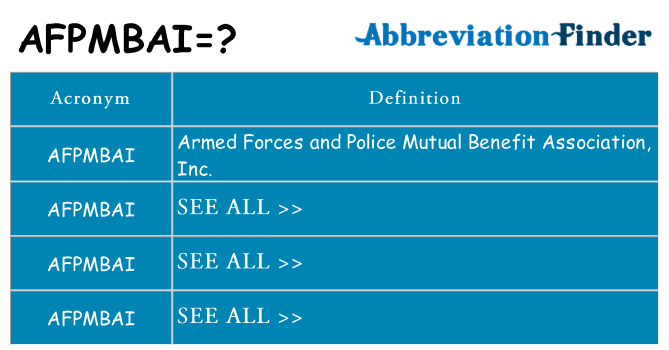 What does afpmbai stand for