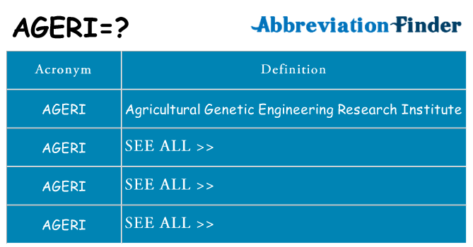 What does ageri stand for