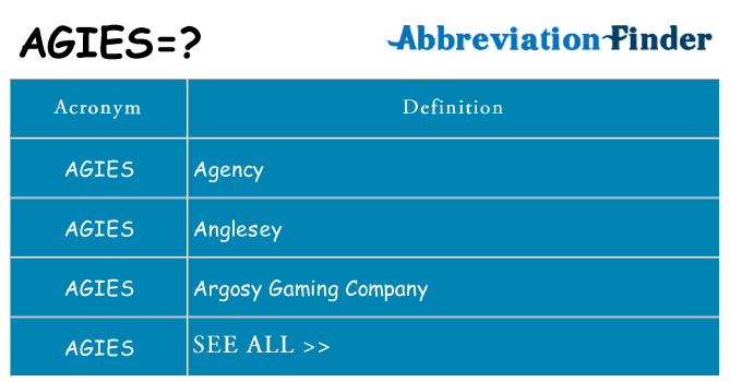 What does agies stand for