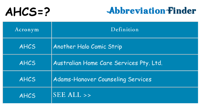 What does ahcs stand for