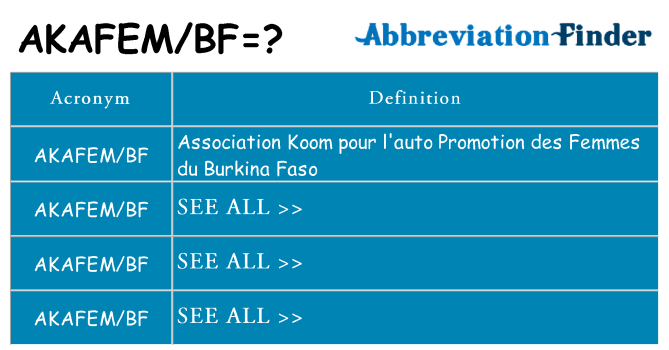 What does akafembf stand for