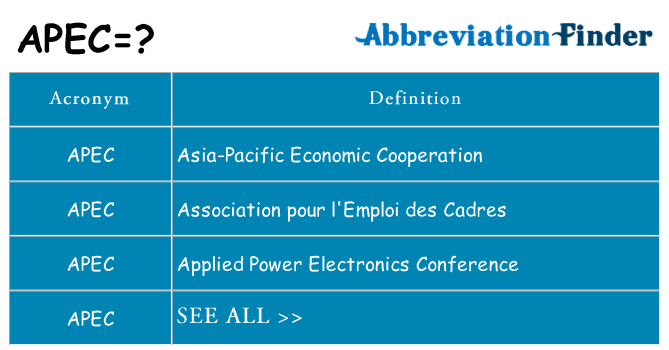 What does apec stand for