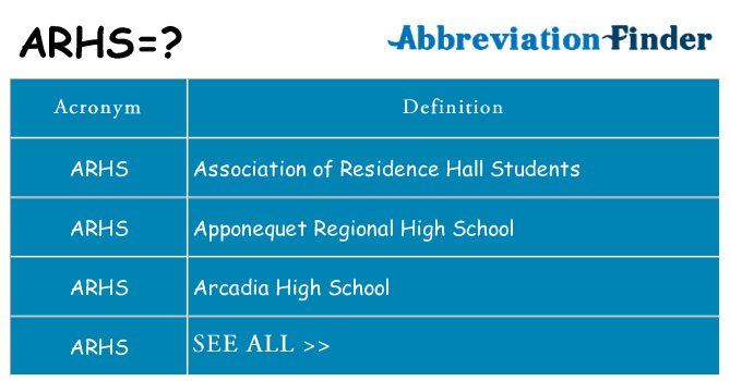 What does arhs stand for