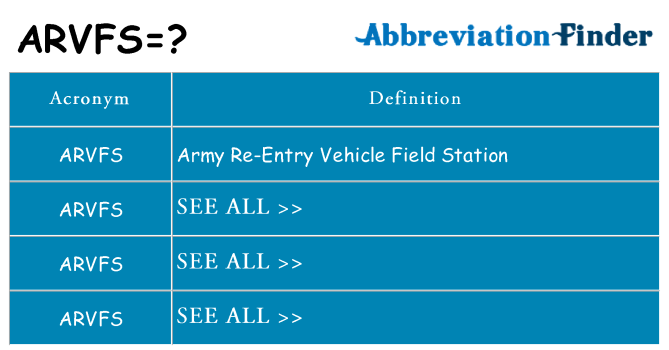 What does arvfs stand for