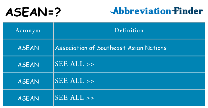 What does asean stand for