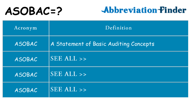 What does asobac stand for