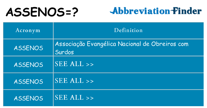 What does assenos stand for