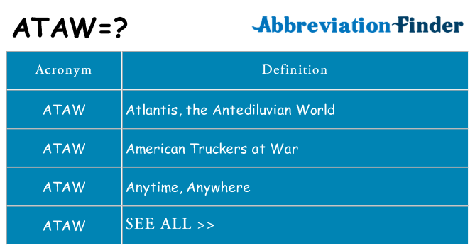 What does ataw stand for