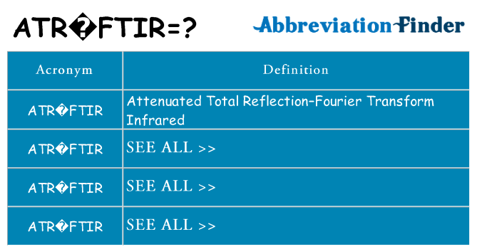 What does atr-ftir stand for