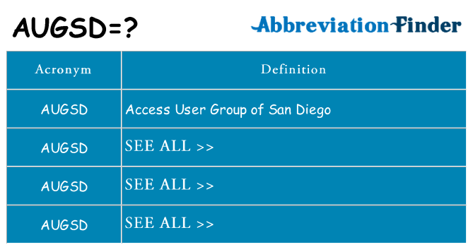 What does augsd stand for