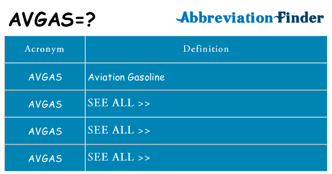 What does avgas stand for
