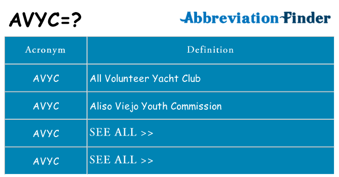 What does avyc stand for