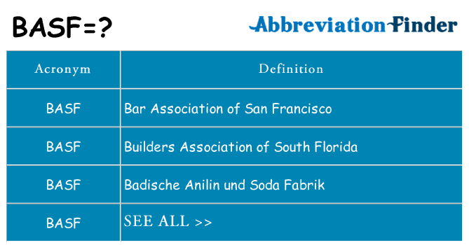 What does BASF mean? - BASF Definitions | Abbreviation Finder
