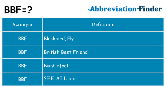 What does BBF mean? - BBF Definitions   Abbreviation Finder