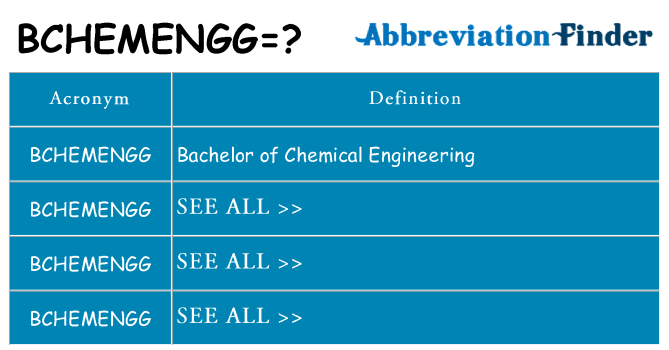 What does bchemengg stand for