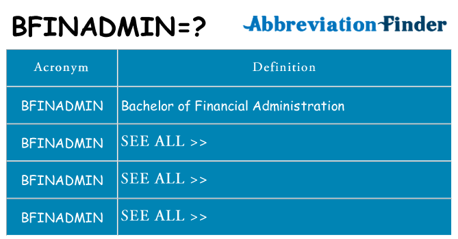 What does bfinadmin stand for
