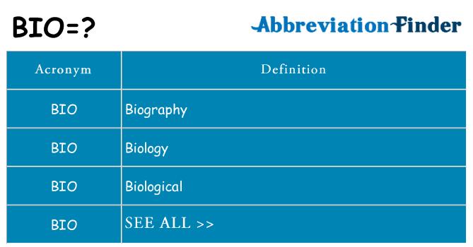 Acronym bio