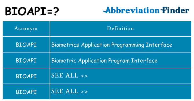 What does bioapi stand for