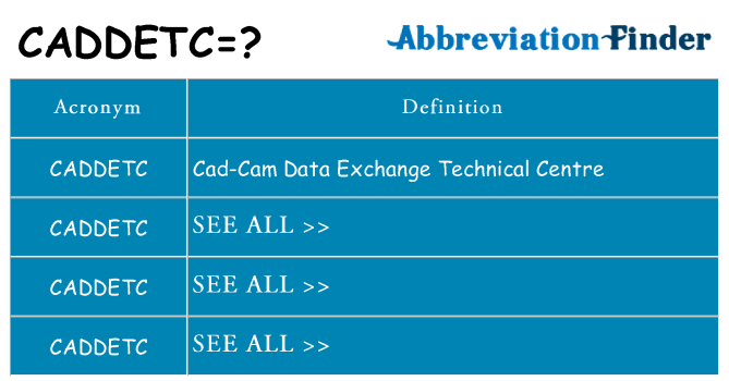 What does caddetc stand for