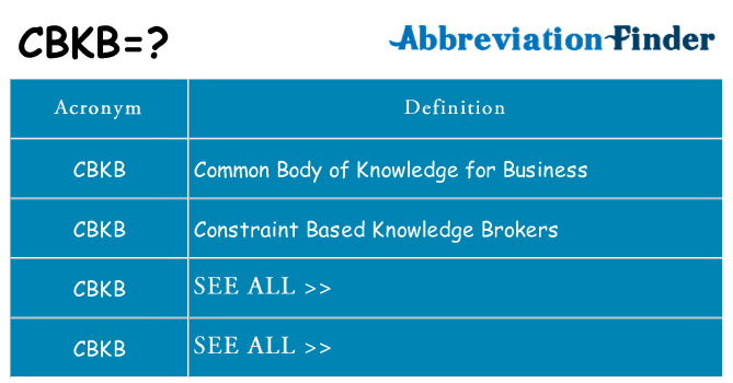 What does cbkb stand for