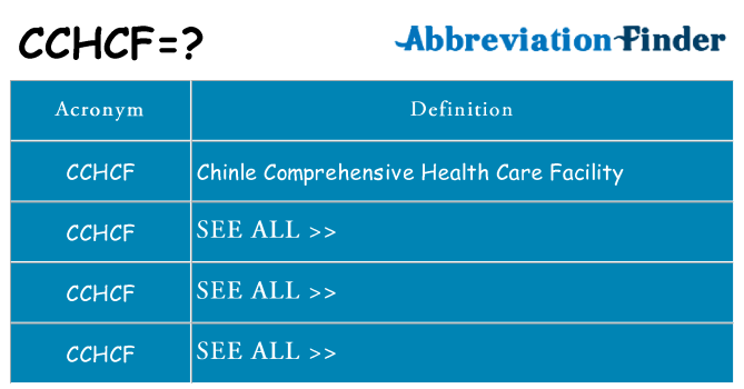 What does cchcf stand for
