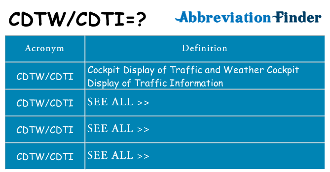 What does cdtwcdti stand for