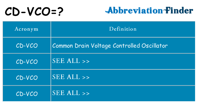 What does cd-vco stand for